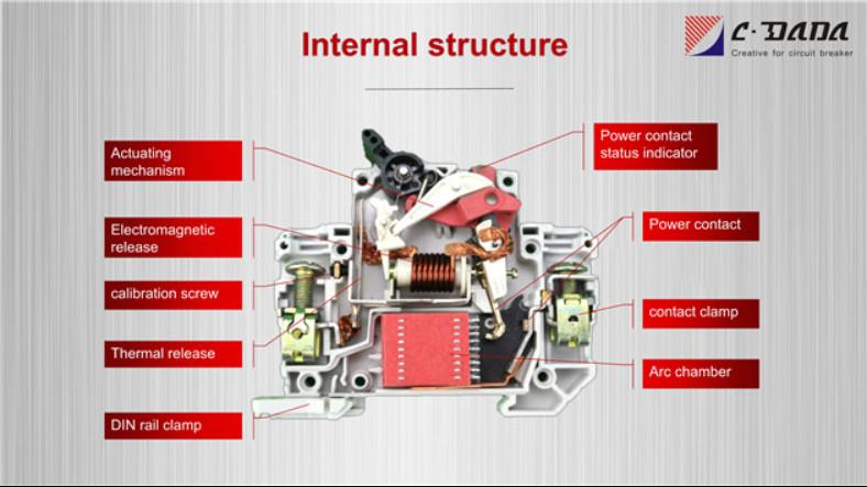 DAB6 series Miniature Circuit breaker(MCB)2318